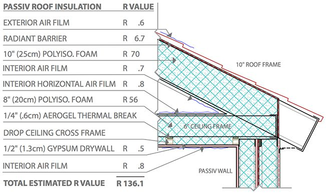 attic addition floor plans - Insulation Solutions am‑cor inc